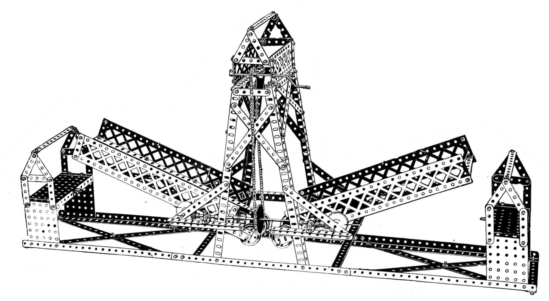 analysis of meccano manuals